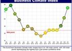 Các doanh nghiệp châu Âu đánh giá khả quan về môi trường kinh doanh tại Việt Nam
