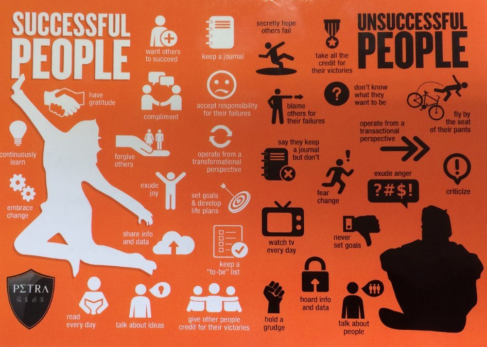 Những người thành công nghĩ gì, làm gì khác với bạn? (1)