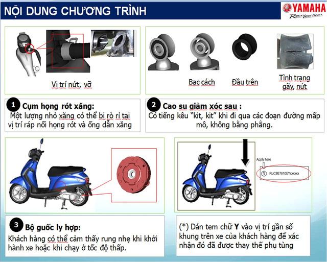 Hãng Yamaha Việt Nam bất ngờ triệu hồi xe Grande 1