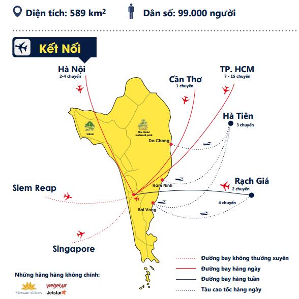 Đường bay từ Phú Quốc kết nối với một số thành phố lớn