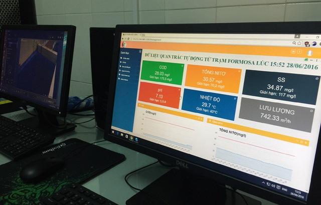 Màn hình giám sát tại Trung tâm quan trắc hiển thị các thông số từ trạm quan trắc xả thải của Formosa